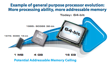 Breaking the 32-bit 4 GB Memory Limitation