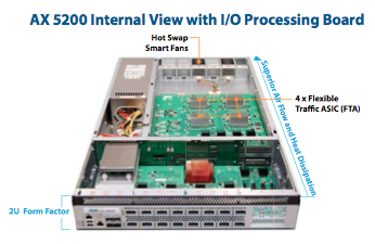 AX 5200 Internal View with I/O Processing Board